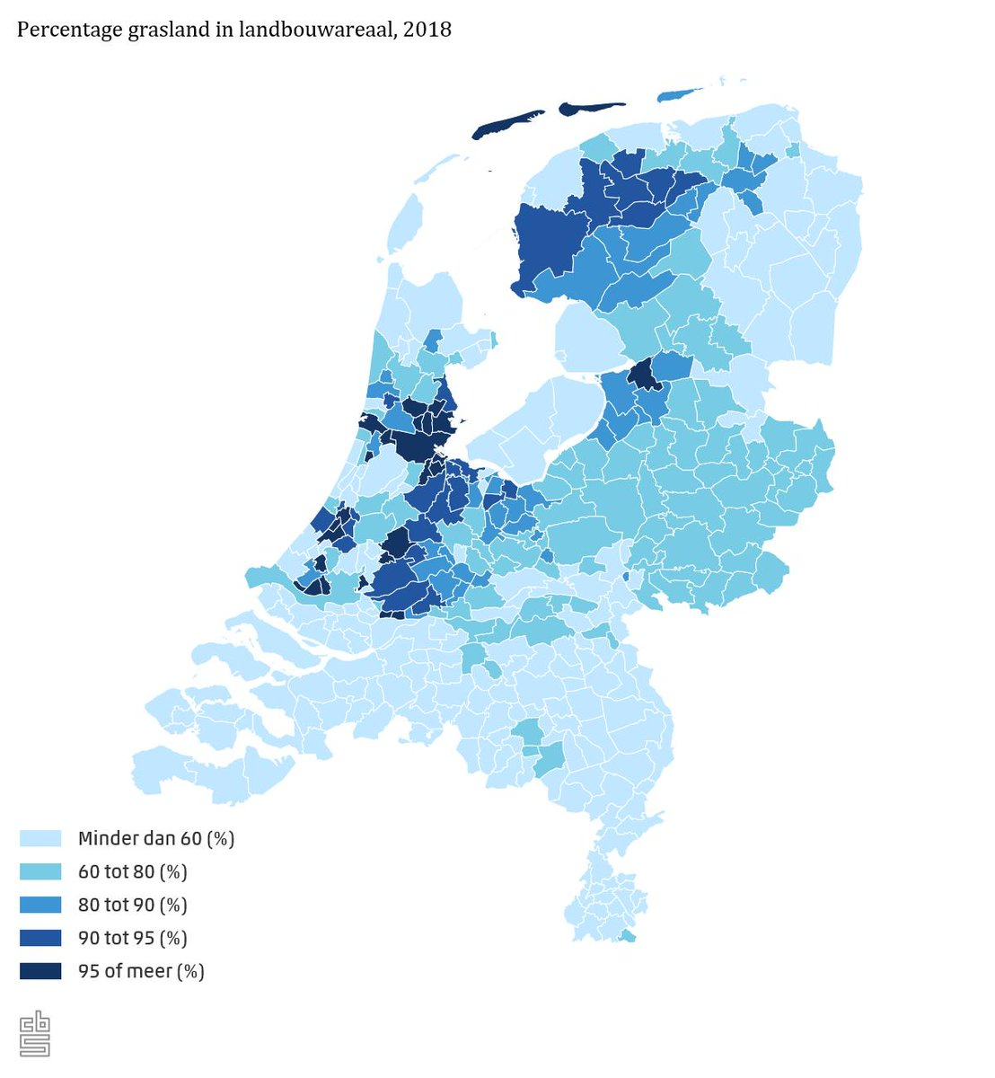 Percentage grasland in landbouwareaal 2018